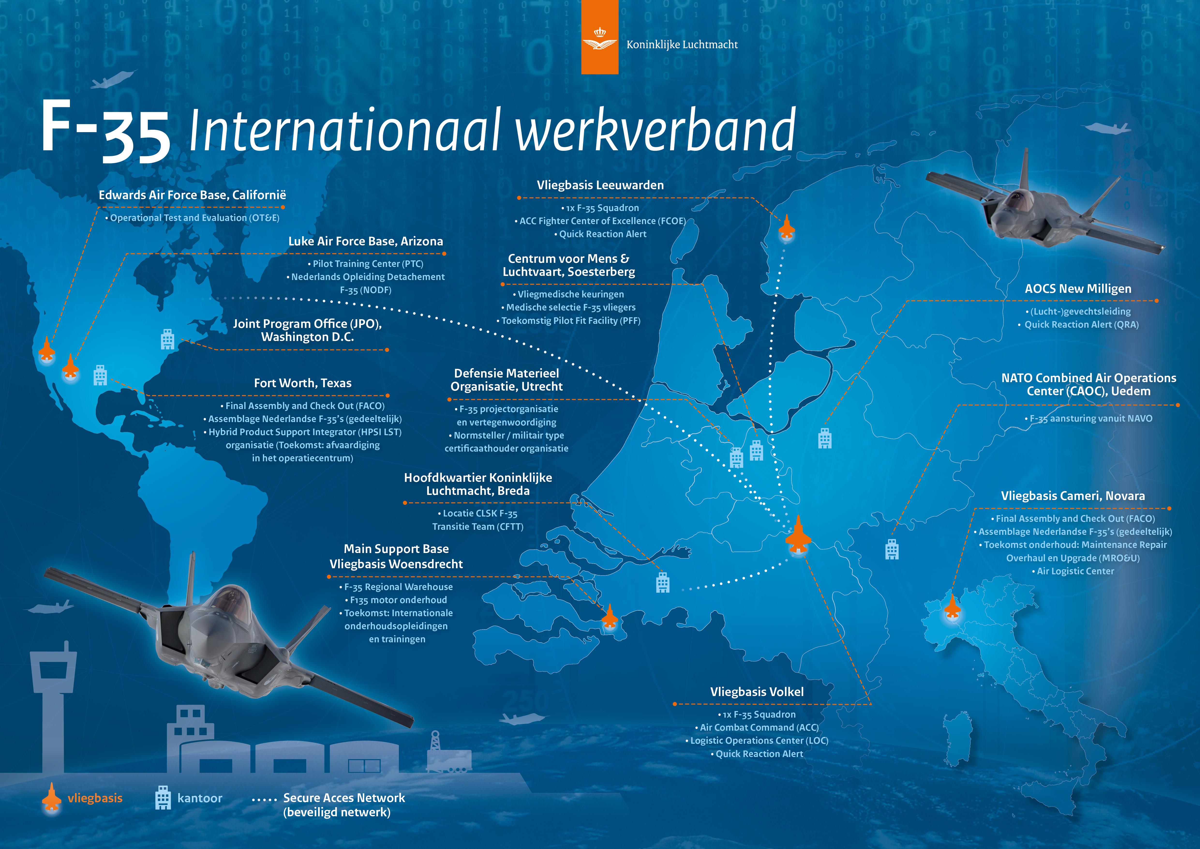 KLu infographic F-35 Lightning II, Internationaal werkverband