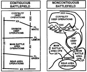 Schema Battlefield Organization TM 100-15