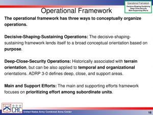 Schema Operational Framwork