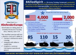 Infographic Allied Spirit